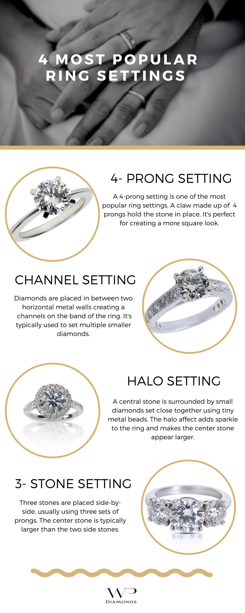 Most Popular Ring Settings (1)