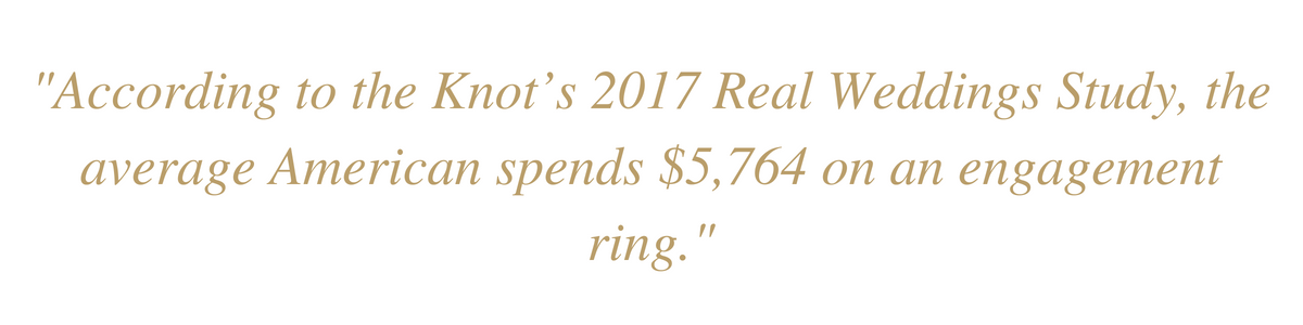 How much should you spend on an engagement ring?